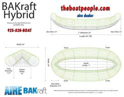 AIRE BAKraft hybrid inflatable raft kayak